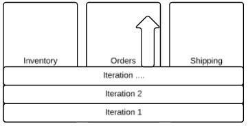 Horizontal_Iterations